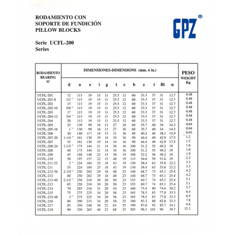 UCFL-203
