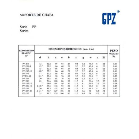 PP-207