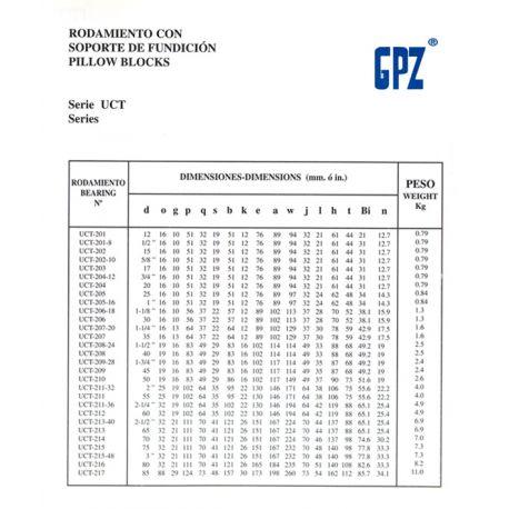 UCT-213